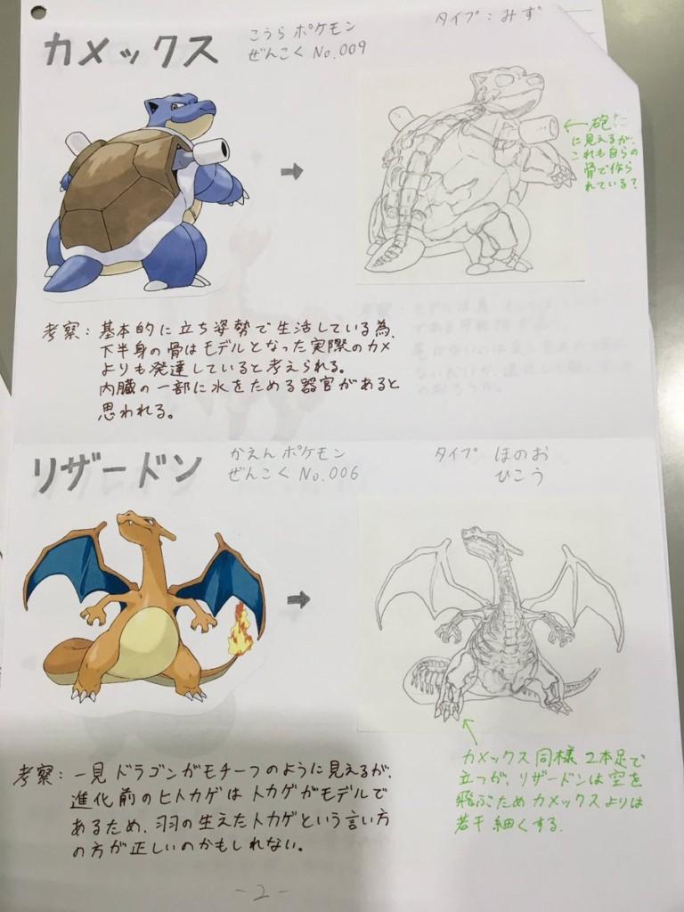如果把《Pokemon GO》快獸皮全剝掉這就是他們「骨骼架構的模樣」!比比鳥的讓我瞬間以為寶可夢真的存在!