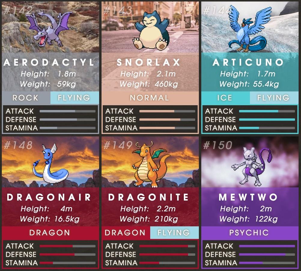 只要儲存下這「Pokemon Go怪獸強度作弊表格」,你就能看出151隻怪獸中的強度排名!