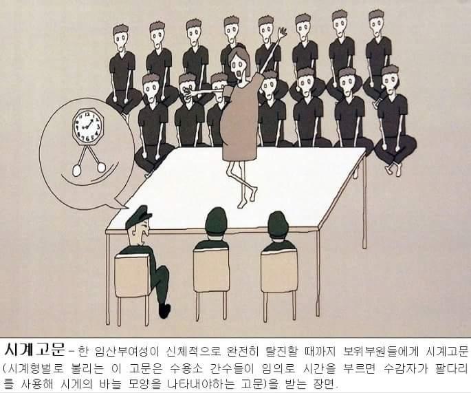脫北者憑記憶畫出20張「北韓勞改營內的心酸生活」  揭發金氏家族最暗黑的手段!