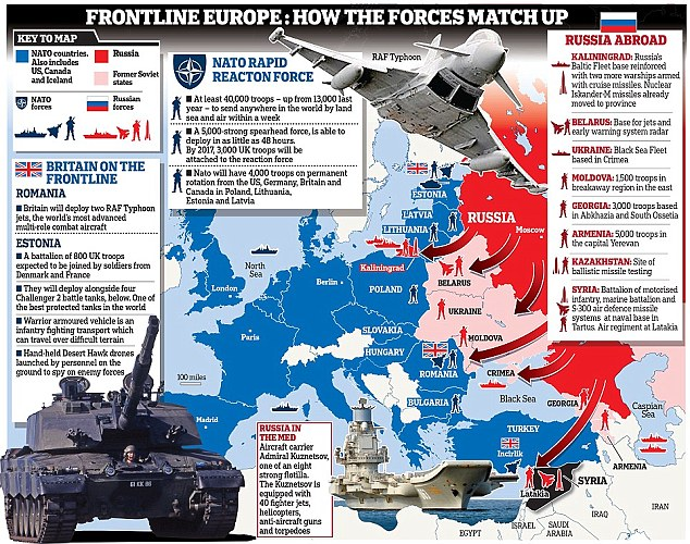 Nato is believed to have put 300,000 troops on alert as Russian masses its own forces amid simmering tensions