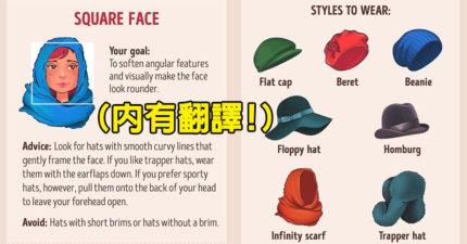 以下是「5種不同臉型人」最適合戴的帽款。長方型臉的人「這樣戴」才最有型!