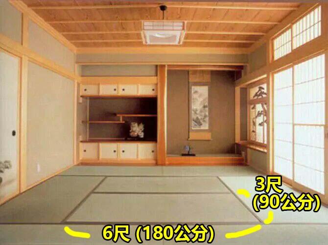 房子的一坪看起來到底有多大?比想像中小很多呢!
