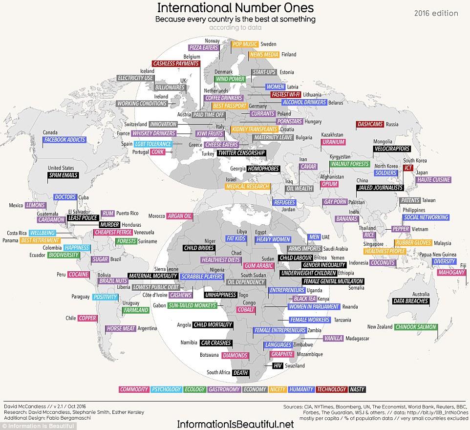這張地圖揭露「各國稱霸世界第一」的超另類驚奇事物,台灣第一名竟然是「這個」!