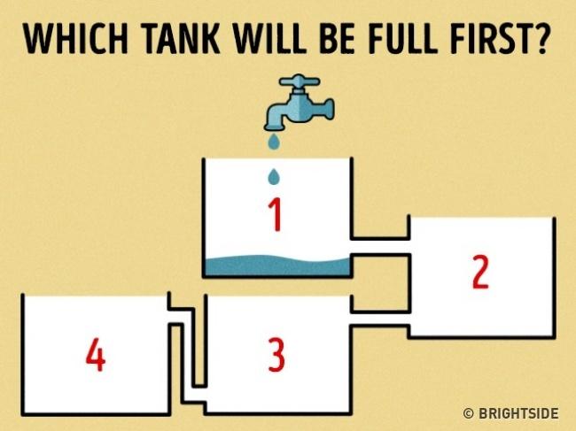 只要回答這10個問題就能準確看出你到底「邏輯有多強」!90%的人第1題就已經答錯了...