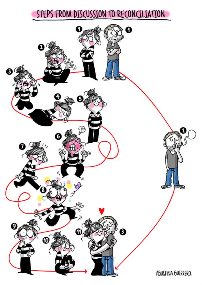 10則「正在熱戀中的人才能看懂」的男女交往爆笑溫馨漫畫。#5準備出門的時間差!