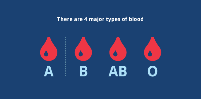 你人生的命運其實早就被「血型」決定!原來控制慾最強的血型是...