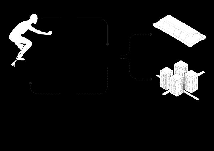史上第一艘人力發電的「漂浮健身船」 超夢幻設計能邊運動邊賞塞納河!