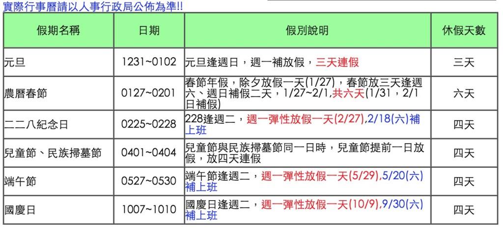 2017年共有8個連假!現在「早計畫」最多可放「4次9天假」!