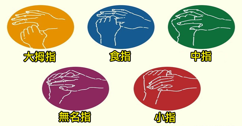 日本古老療法「5分鐘」就可以讓你神清氣爽 下次亂發脾氣時先按住中指