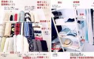 日本主婦媽媽上傳居家照片「收納太強意外爆紅」!#19食材收納比超級市場還整齊!(25張)
