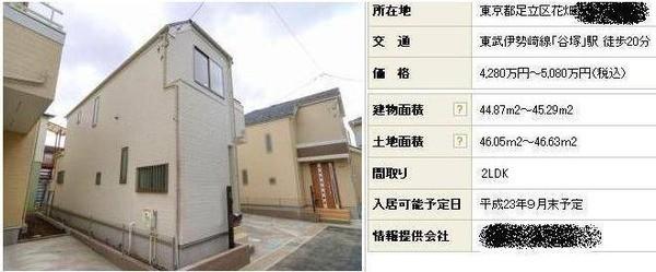 7個「1500萬新台幣」在世界各地可以買到的房子!台灣居然比日本還要慘