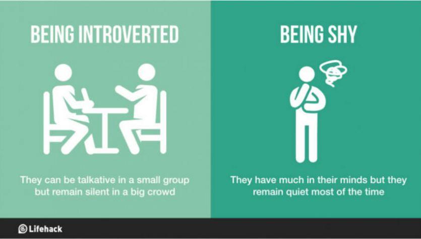 7個讓你發現錯怪自己的「內向VS害羞的人」對比圖 內向的人其實可以很「外向」!