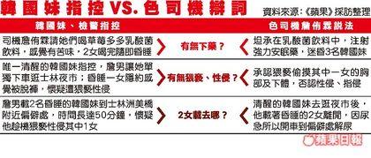 韓女遭性侵向官方求助,職員竟回「這四個字」惹火南韓「讓遊客別再來台灣」!