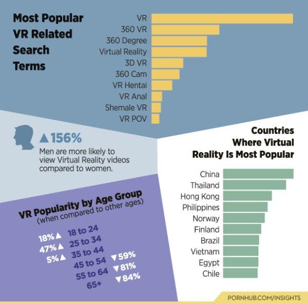 22個全球最大色片網站統計「人類色色興趣和習慣」絕密排名!#6這個國家「撐」最久!