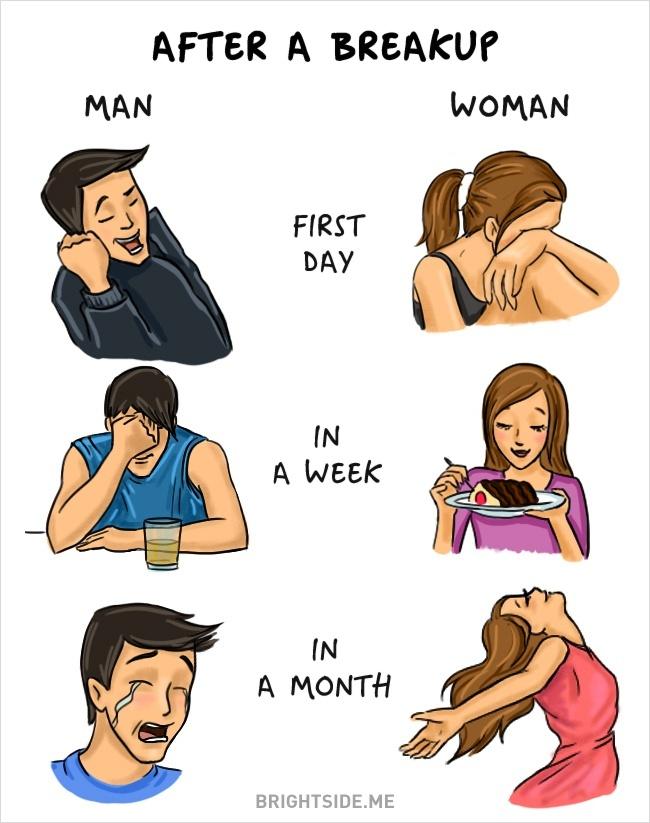 14張讓你忍不住狂點頭的「男女大不同」爆笑對照圖。#2分手後女生太爽了!