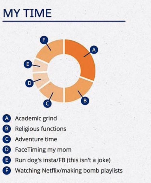 宅男為約會準備了正式的「約會履歷表」,「一技之長」列出的4個技能害他收信收到手軟!