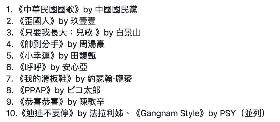 台大學生列出希望從地球上「永久消失」的前十名歌曲!Hebe和玖壹壹的金曲都上榜!