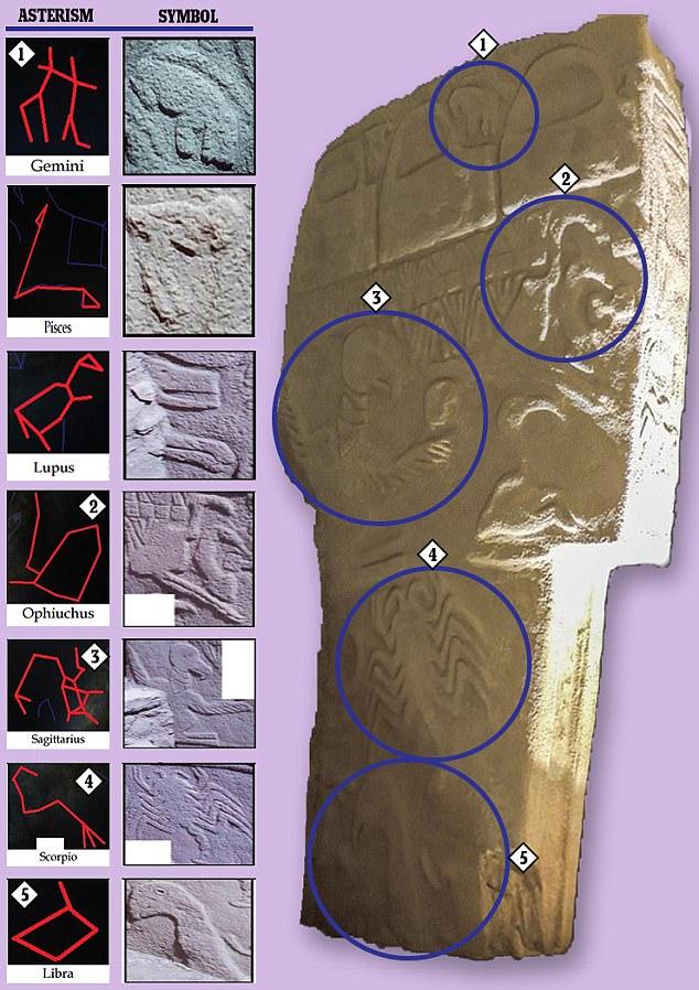 古代石刻洩漏「史前大秘密」震驚全世界,人類文明在13000年前全部被改寫了!