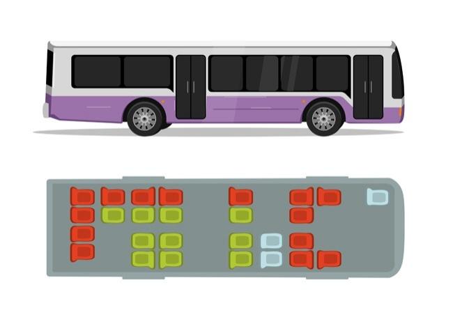 7種常見交通工具「最安全VS最危險」座位分布 搭飛機「想搶快」都是笨蛋!
