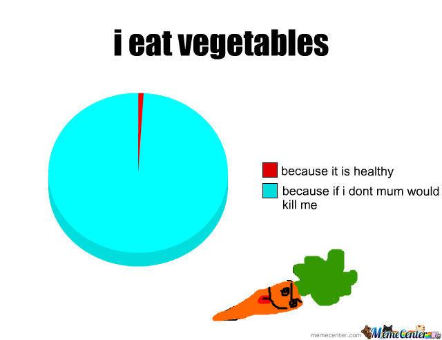 吃素的人別再殺生了!植物很不喜歡自己被「吃」,而且還會「用這個方式」反擊呢!