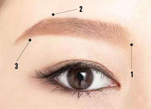 10個「根據你臉型」該配上什麼形狀眉毛的美眉毛教學!