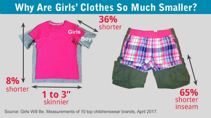 媽媽受夠社會對女孩子的「刻板印象」,創出「讓女生重獲新生」的衣服品牌!