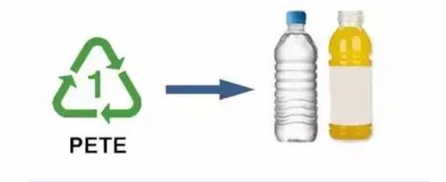 在你買瓶裝飲料前,最重要的是先看瓶底!另外,礦泉水不等於開水喔!