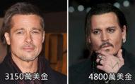 2017全球最高片酬男演員排行榜!第1名「吸金6450萬」不意外,第2名「唯一上榜華人」!