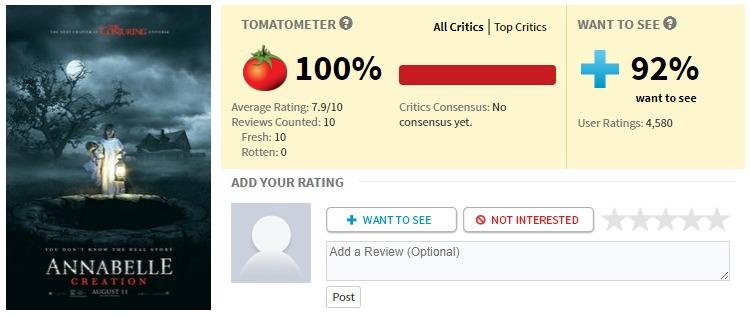 《安娜貝爾2:造孽》爛番茄影評100%新鮮開盤!預計成為「厲陰宅宇宙」最棒的恐怖片!(預告片)