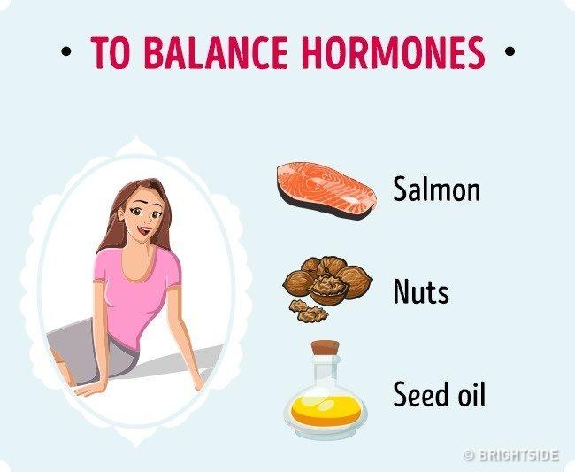 別再傻傻花大錢買保養品!18種「你的身體會感謝你吃」的天然美超級食物!(女生必看)