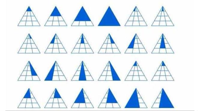 這圖裡面「一共有幾個三角形?」,10個人當中只有1個人會!
