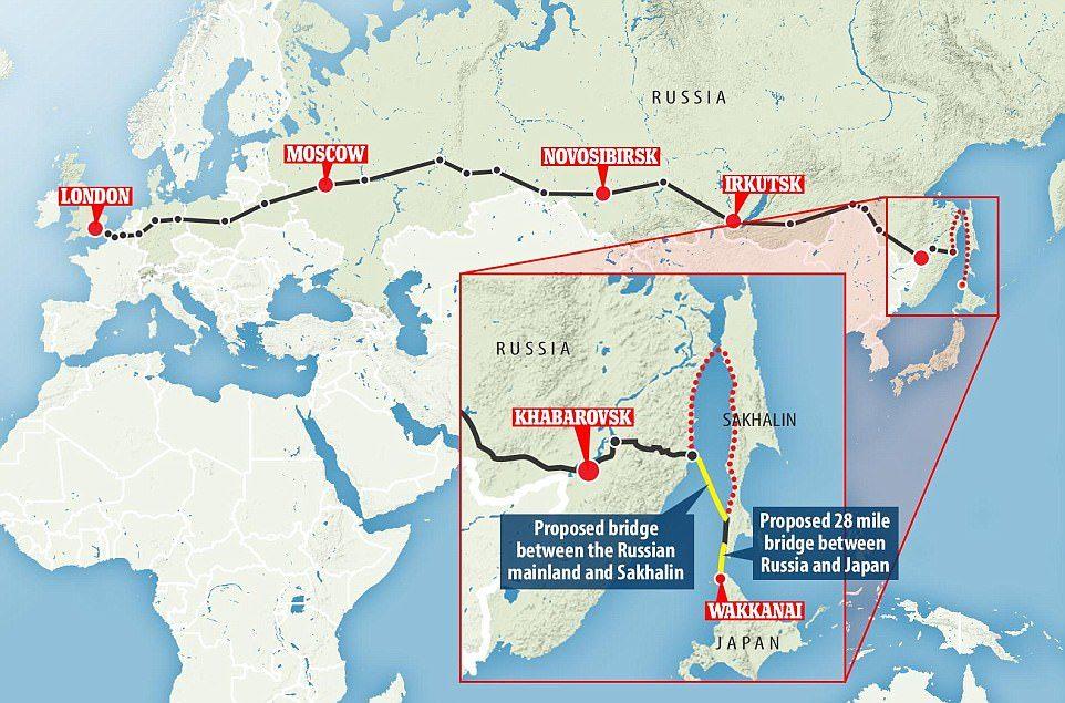 北海道可直通倫敦!俄羅斯與日本聯手打造「史上最長」高鐵,日本將成為「大陸國家」!