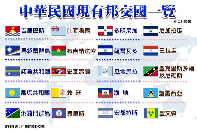 不用打就投降!港媒警告「中國正用5大逼和手段」免武力統一台灣!4個都已成功!