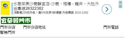 50嵐創立20年唯獨「宜蘭、花蓮」沒分店!放棄台灣東部市場「店家有良心」網讚爆!