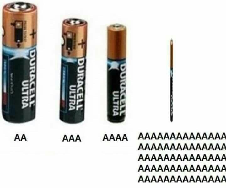 22個「廢到讓你秒笑ㄎㄧㄤ」的超靠腰鄉民貼文 你知道AAA電池長怎樣...那AAAAAA呢?