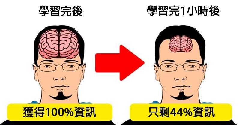 12個幫助你「輕鬆增強記憶力」的小訣竅!用對方法不用死背也能當學霸!