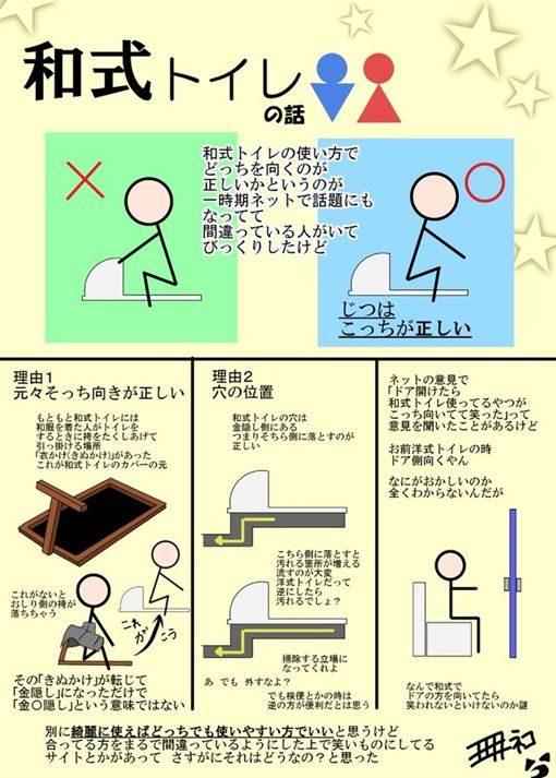 這些年都蹲錯了!日本人一張圖揭「蹲式馬桶」正確用法