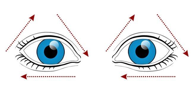 10種隨時隨地都能做的「護眼運動」,只要幾分鐘就能「讓眼球重回春」!