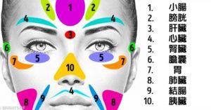 12個臉部皮膚告訴你的「身體警訊」,臉部突然出現多餘毛髮要小心…
