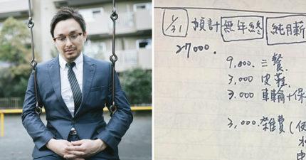 他抱怨「月入27K存不到錢」台灣可悲,列出「生活明細」慘遭網友打臉!