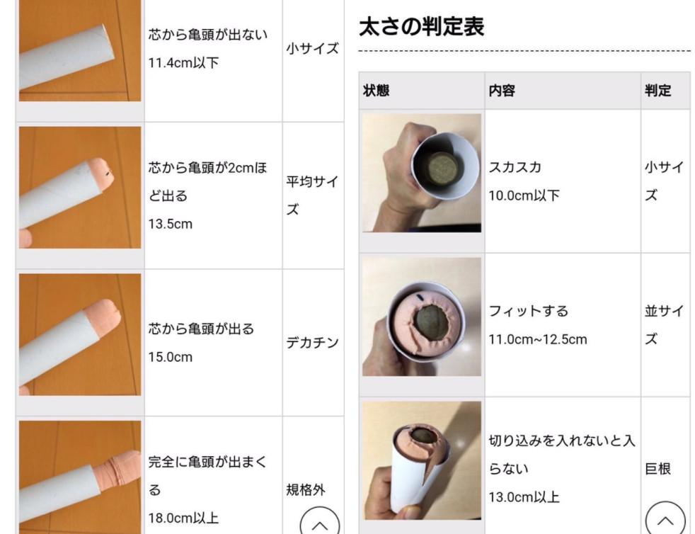你的GG粗長有達平均嗎?日本瘋傳「一根捲筒測試法」,一套進去就知道是不是巨根!
