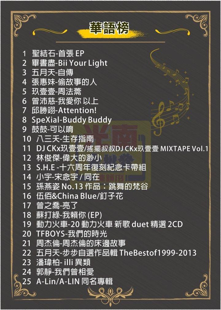 聖結石擊敗五月天阿妹「華語專輯銷售第一」!網友傻眼:看是哪裡發出來的榜單就知道…