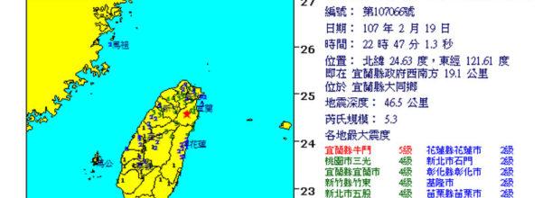 宜蘭也開始震!5.3級「上下震」連台北都聽到地殼聲音!