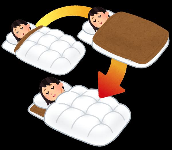 我們都蓋錯了!超強抗寒「三明治保暖蓋法」比開暖氣還暖 一張圖看懂正確蓋被順序!