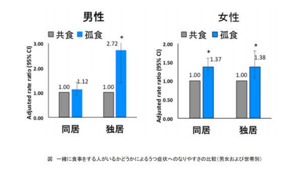 %e4%b8%80%e5%80%8b%e4%ba%ba%e5%90%83%e9%a3%af