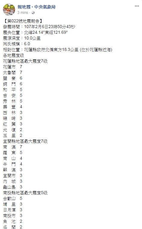 快訊/花蓮強震6級,台北超有感4級「9樓晃到不知道人!」