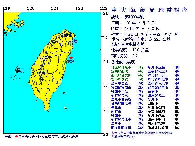 快訊/震不停!東部海域發生規模5.7強震,北部超有感「高樓左右晃動幅度超大!」