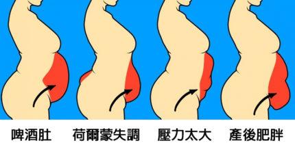16種「體態背後隱藏的健康問題」,梨型+蘋果型身材「用對方法就能輕鬆變瘦」!