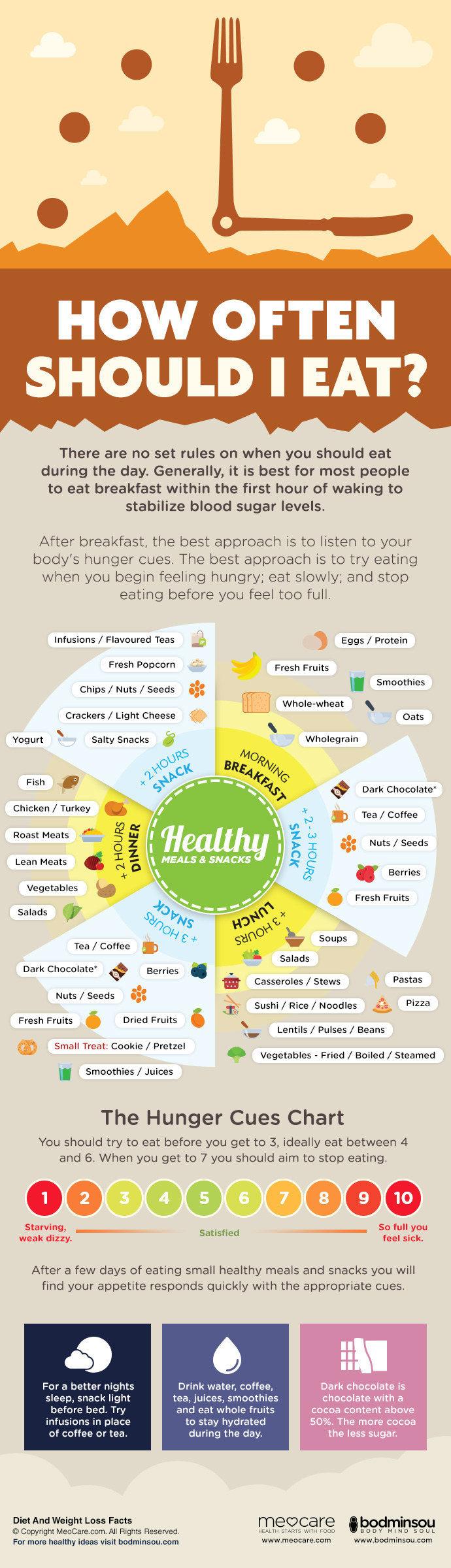8個美味又健康的飲食菜單 在家就可以做出天然又好吃的冰淇淋!