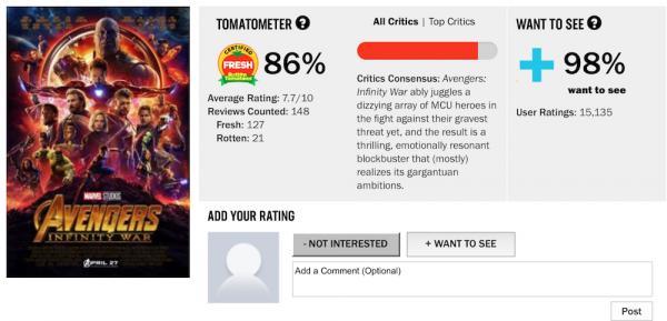 跌破眼鏡!《復仇者3》爛番茄新鮮度出爐 外媒「說出真心話」震驚影迷